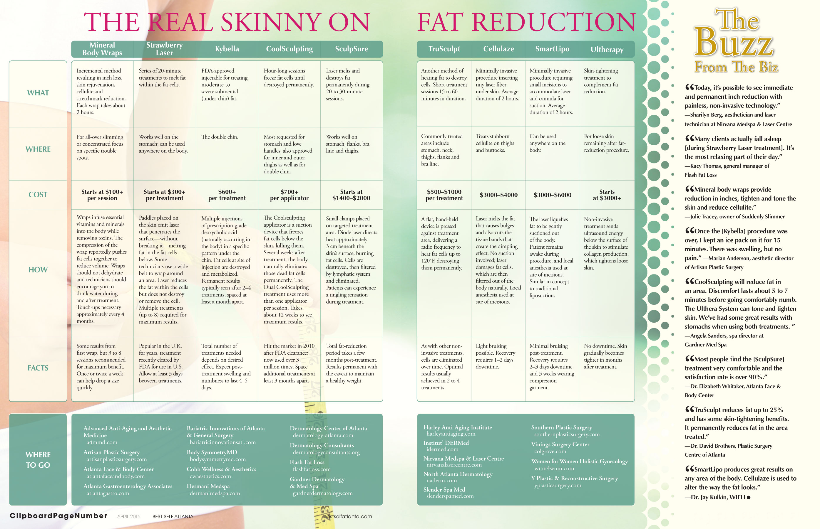 The-Real-Skinny-On-Fat-Reduction-Atlanta