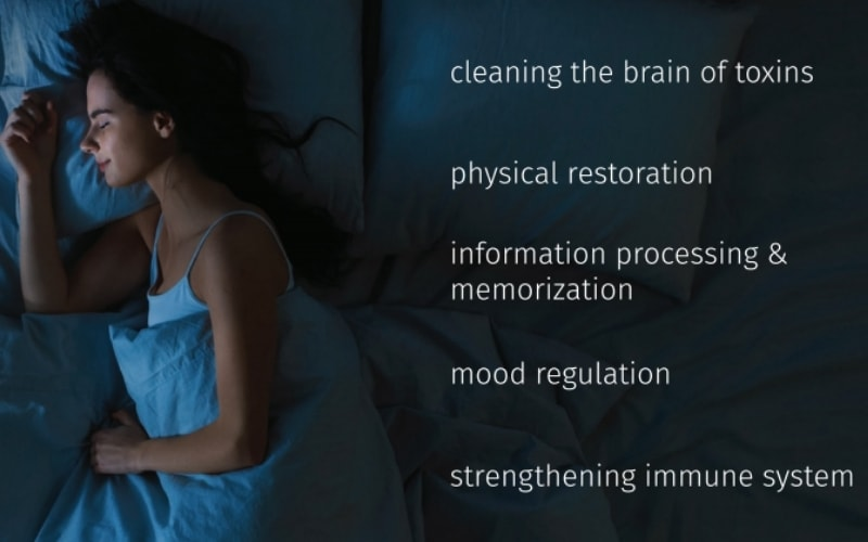 Graphic listing the benefits of sleep such as physical restoration